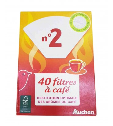 Фильтры для кофеварки №2...